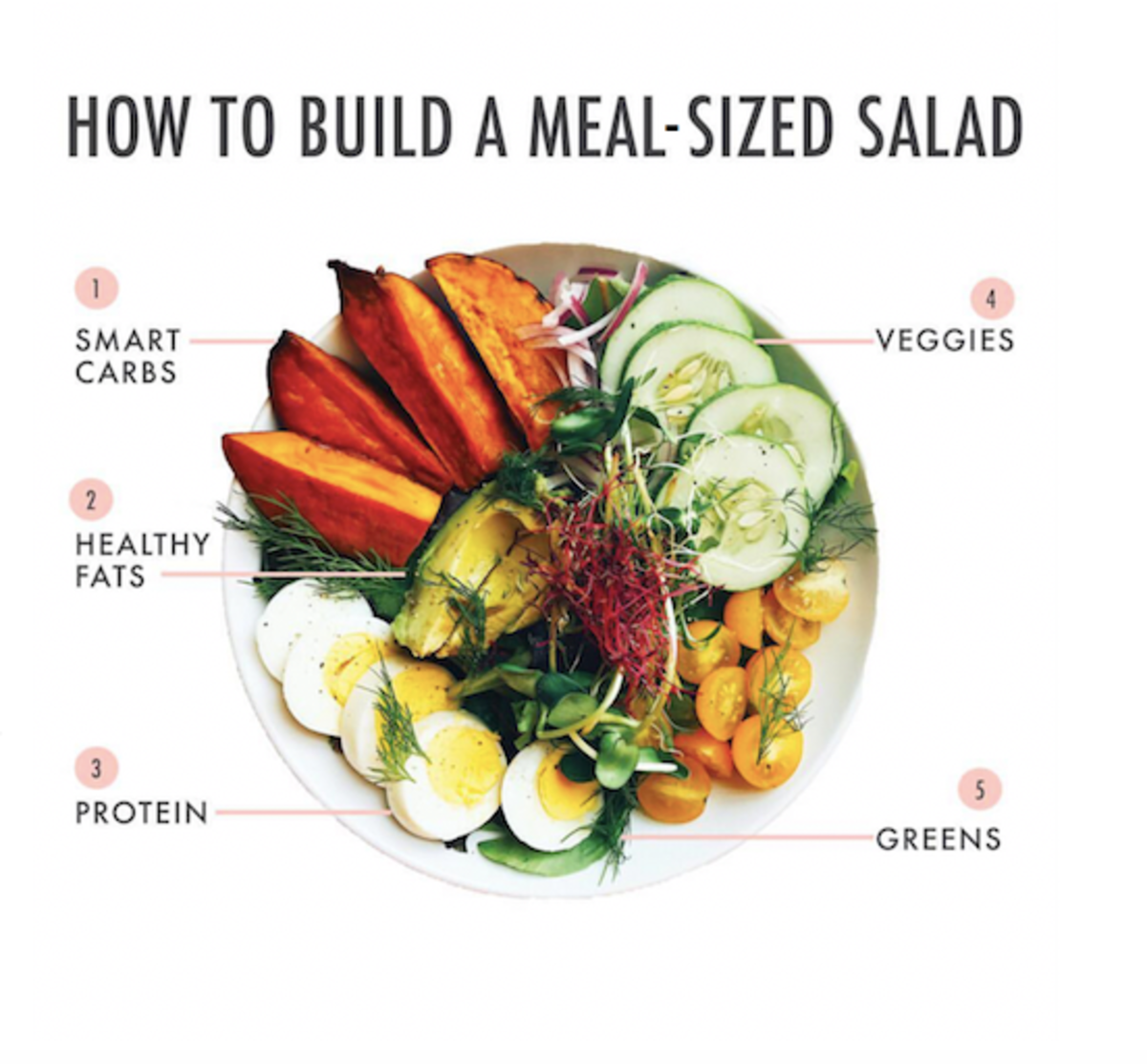 How to Build a Meal-Sized Salad