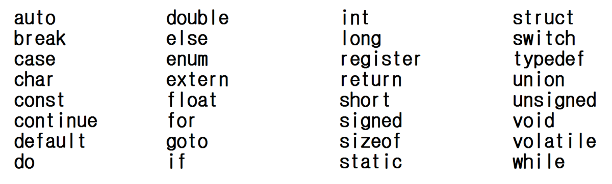 C Language Keywords, by Dennis Ritchie 1973