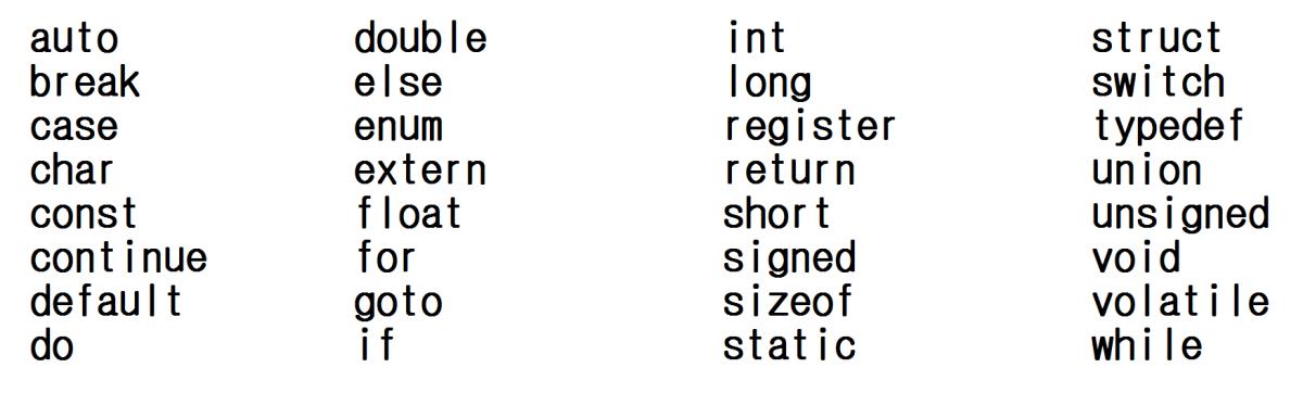 Computer Programming Tutorial - Intermediate C-Like