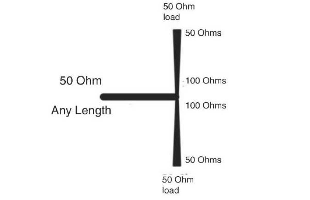 Tapered line power divider diagram courtesy of Kent Britain, WA5VJB, used with his permission
