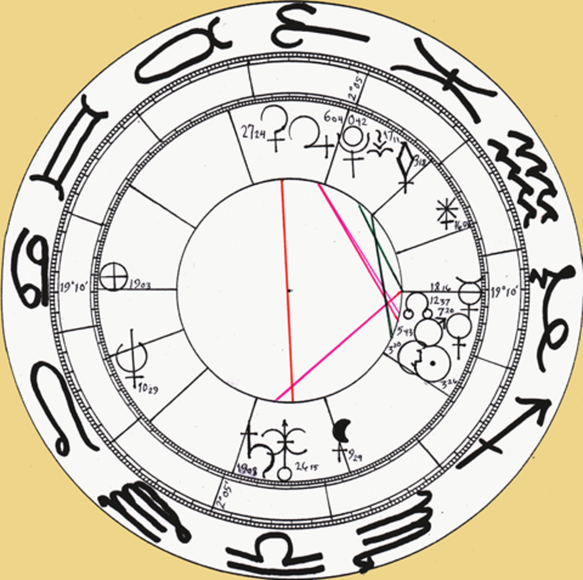 Author's recreation of the Helice, Greece earthquake of the 4th century BC, in astrological chart form.