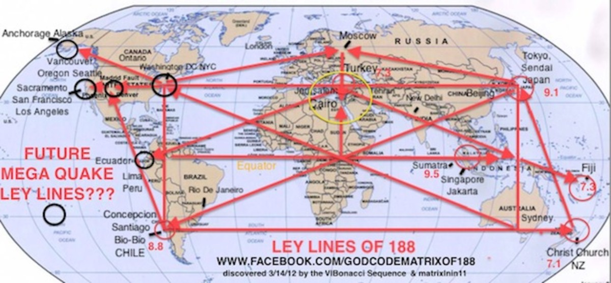 Ley Lines The Real Story Behind The Magical Imaginative Lines