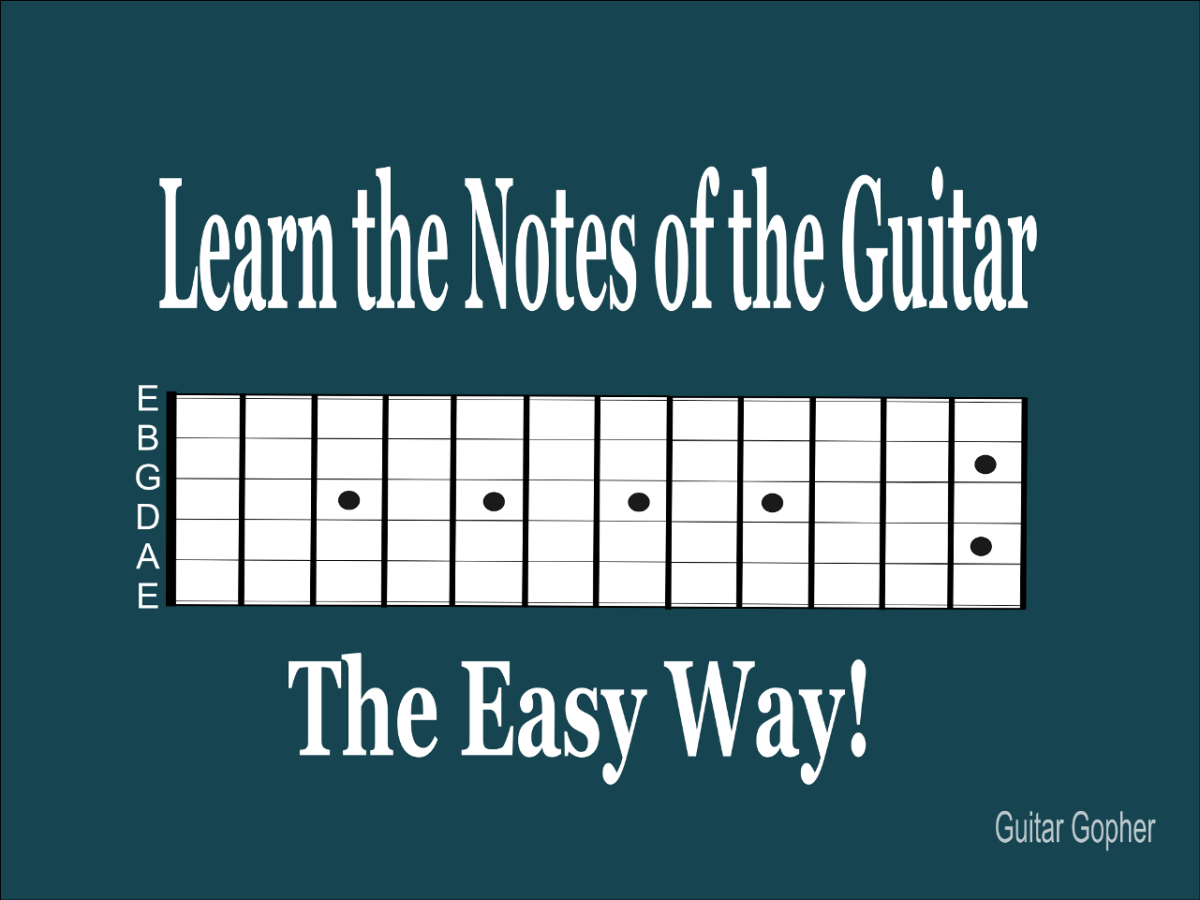 How To Learn The Notes Of The Guitar The Easy Way Spinditty