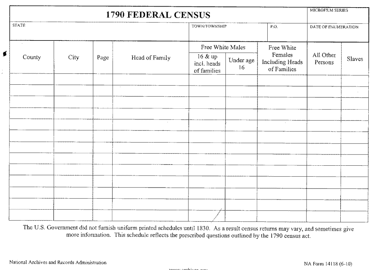 An image of the form from the very first census; note the column for slaves, and the lack of detail for the others in the household
