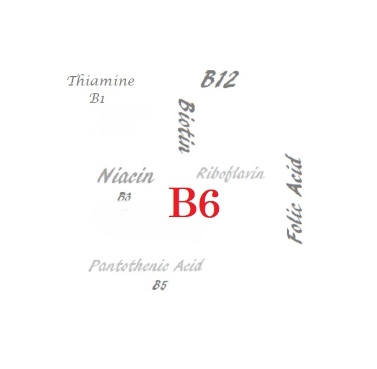 My Experience Choosing a Vitamin B6 Supplement