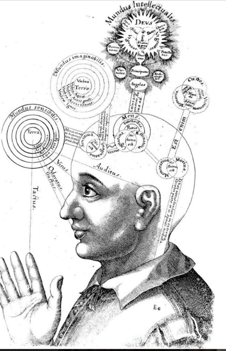 Consciousness - 17th Century