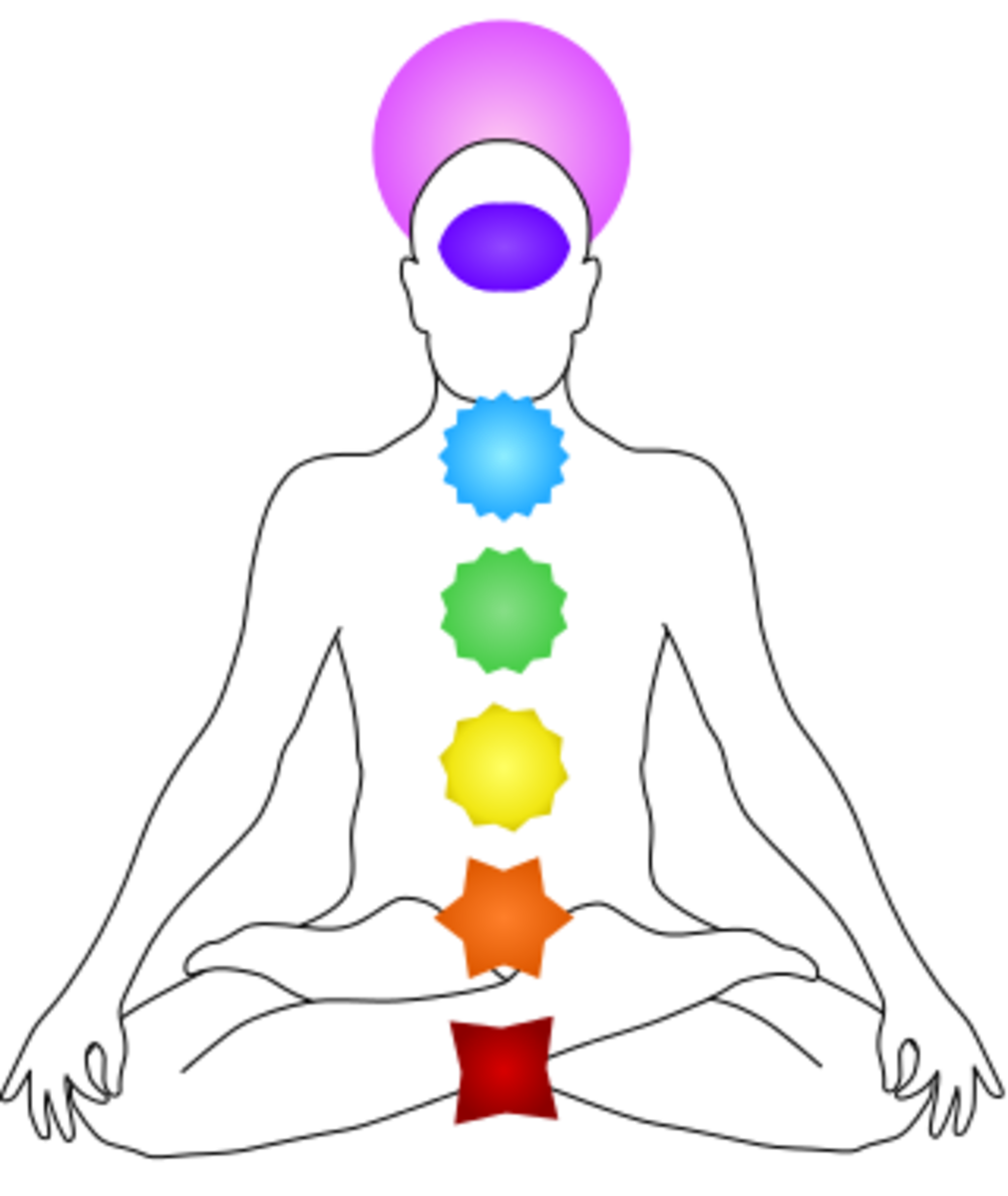 The seven main chakras of the human body.