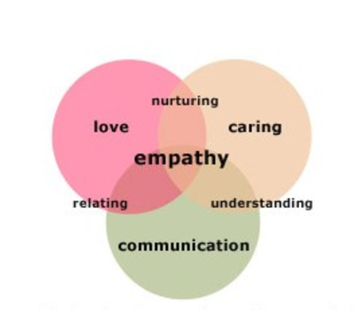 How To Improve Empathy by Reading