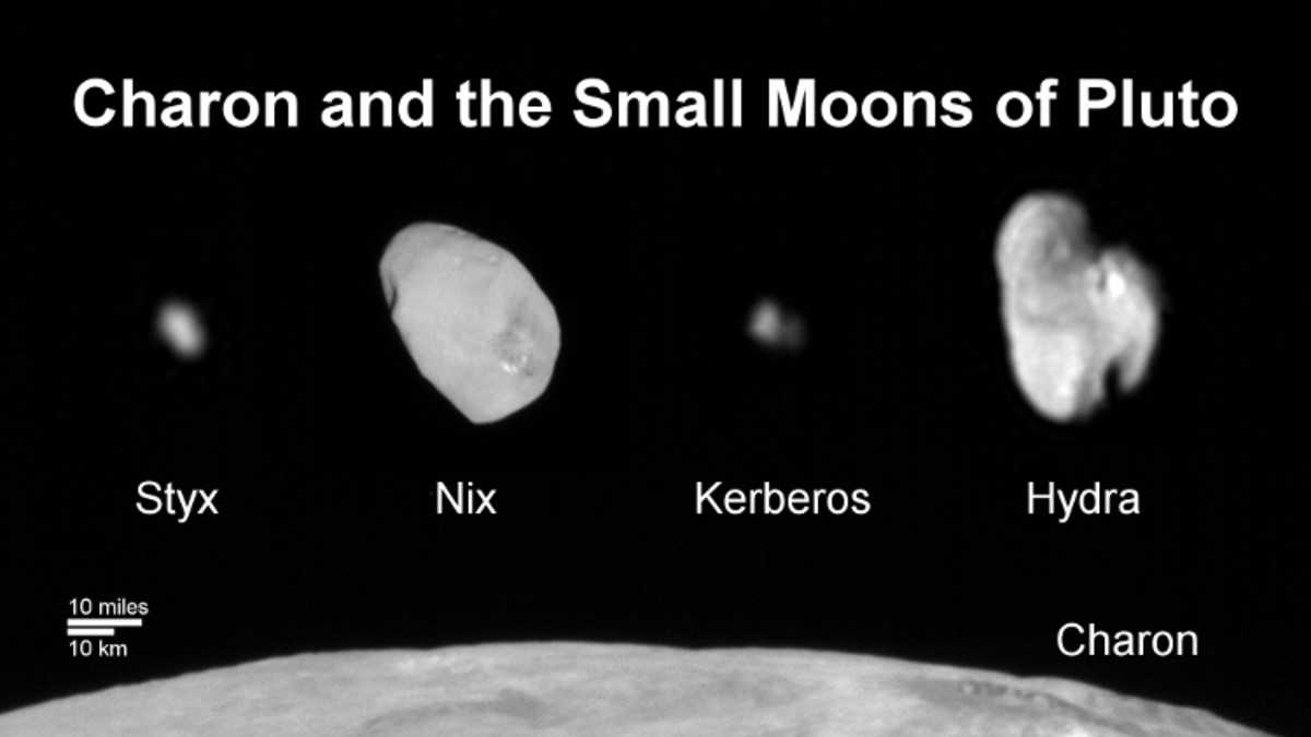 The Secrets of Pluto's Moons, Including Charon, Styx, Hydra, Kerberos, and Nix