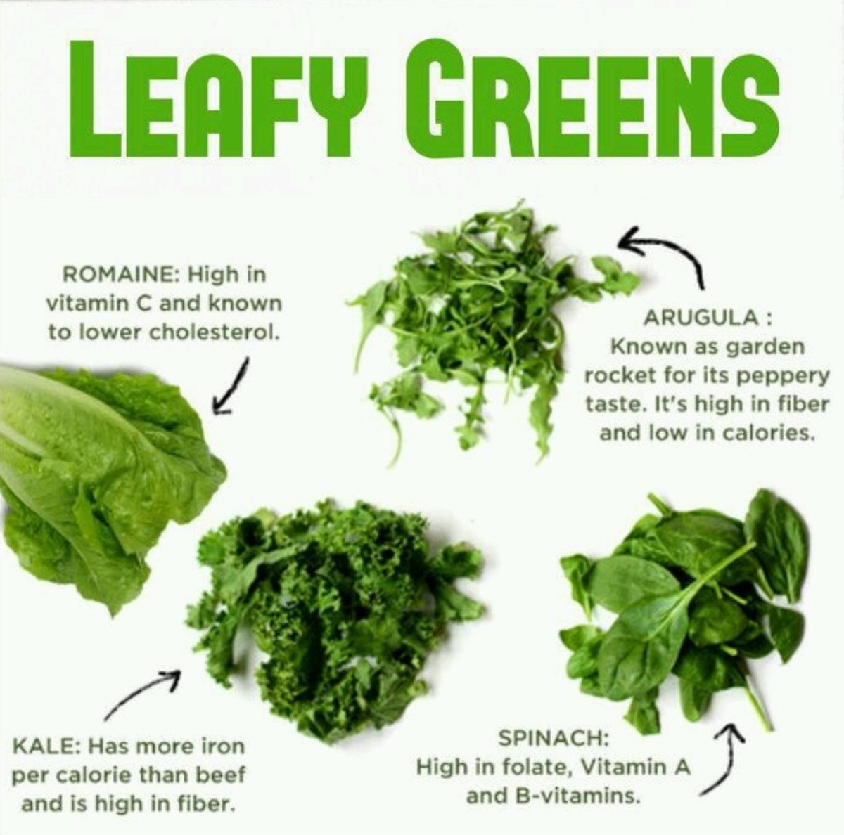 Leafy Greens fight against all kinds of inflammation.  According to a study published in JAMA Psychiatry, severe cases of the blahs have been linked with brain inflammation.