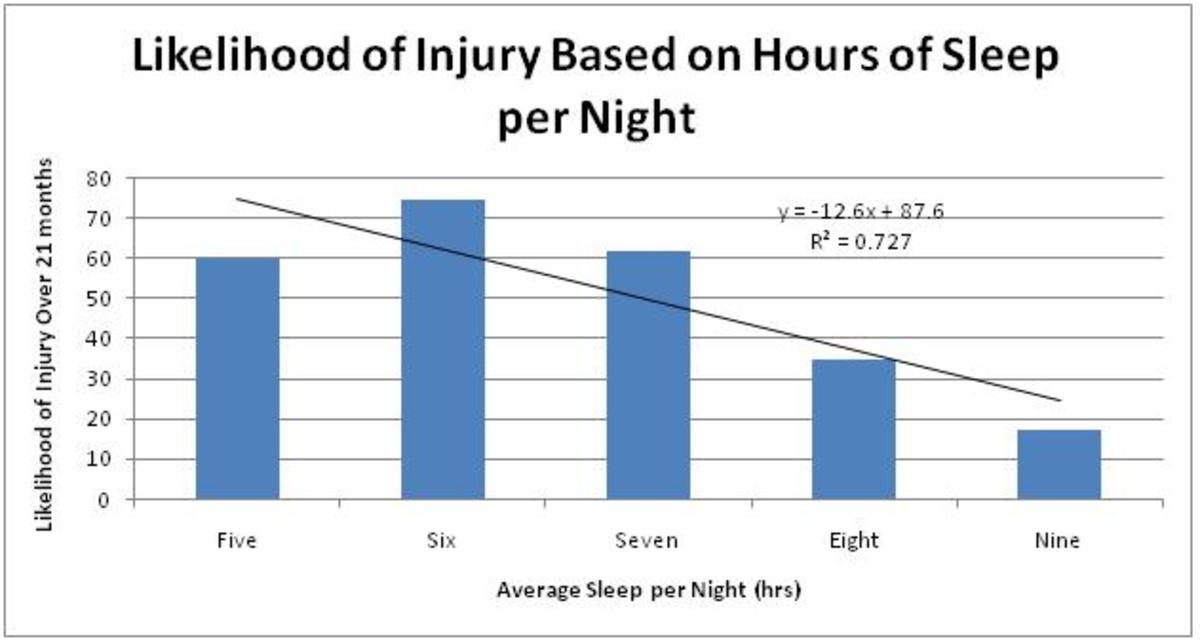 healthy-sleep-ideas