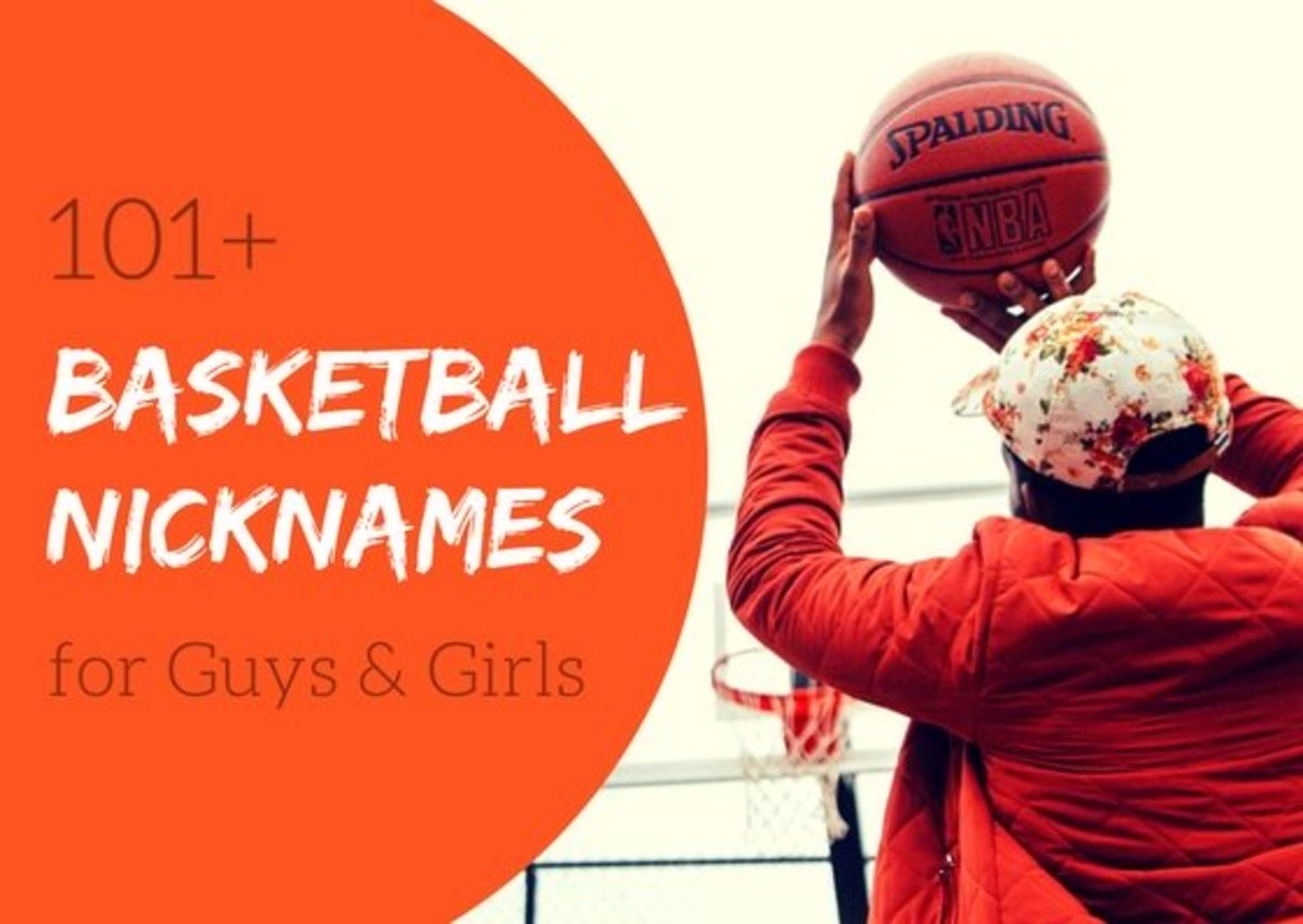 101+ Basketball Nicknames for Guys and Girls