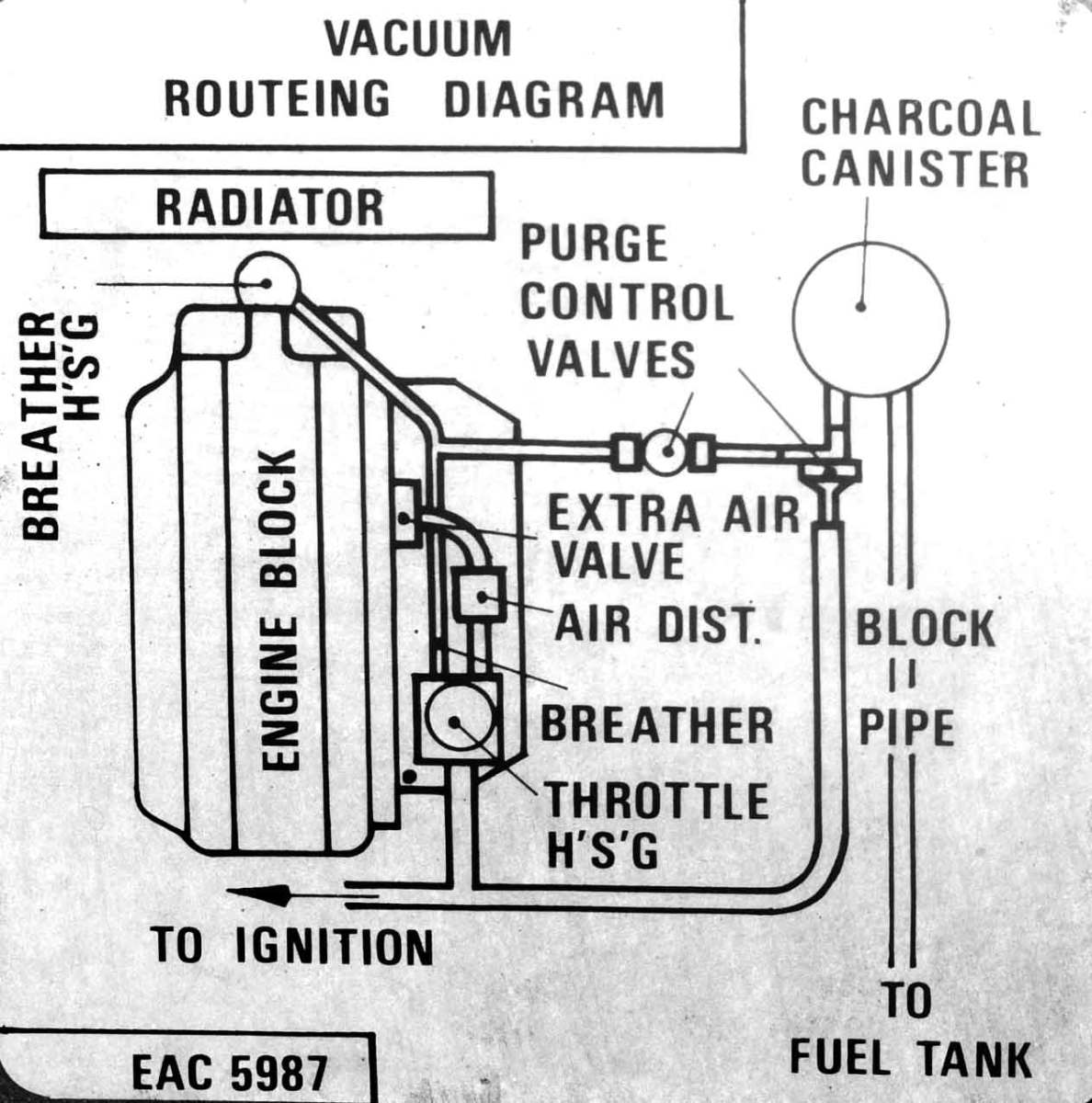 how to find and fix a vacuum leak axleaddict Chevy 305 Vacuum Line Diagram