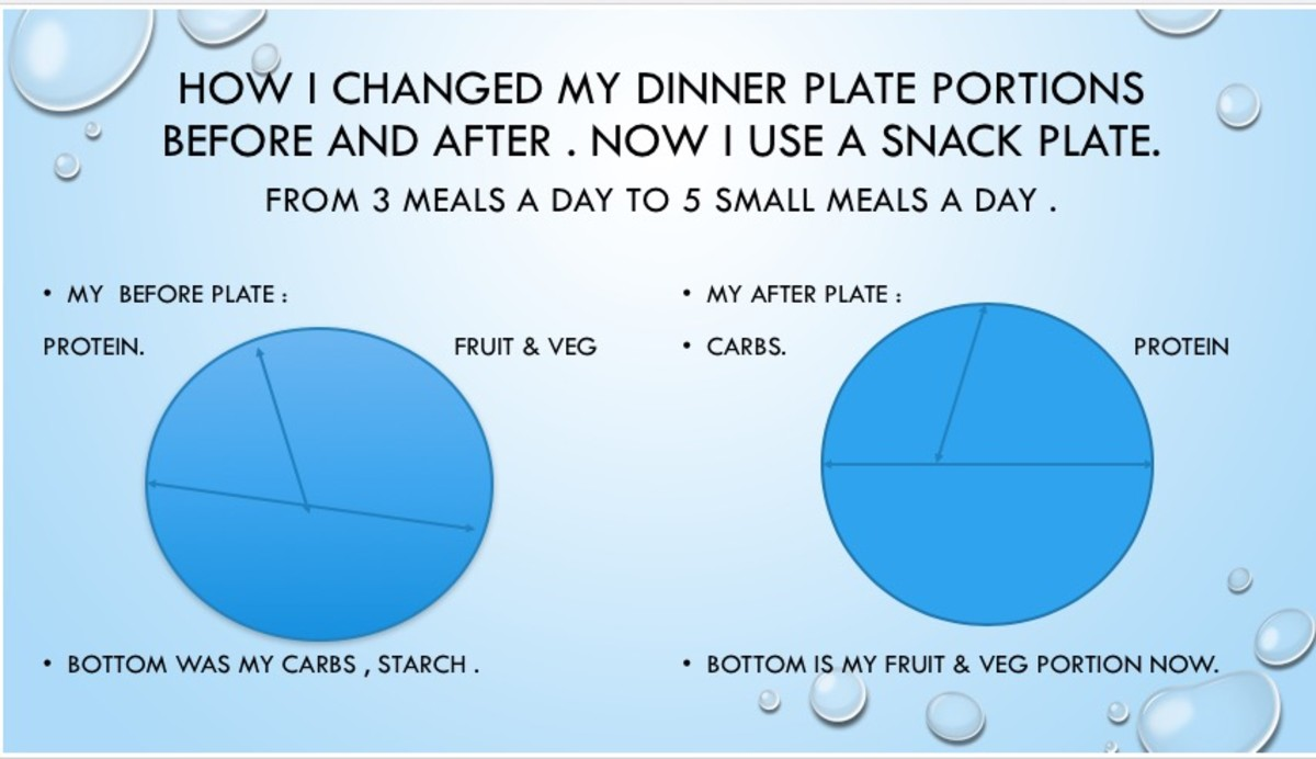 Plating my food, before and after changing to low carb.