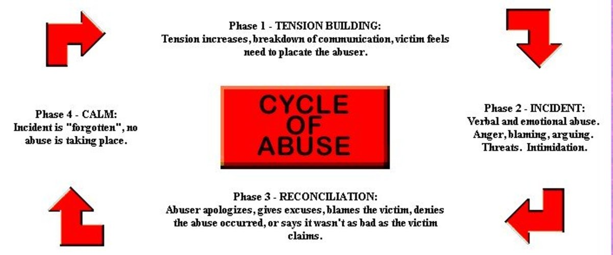 Heal From Abuse and Stop the Broken Record in Your Head