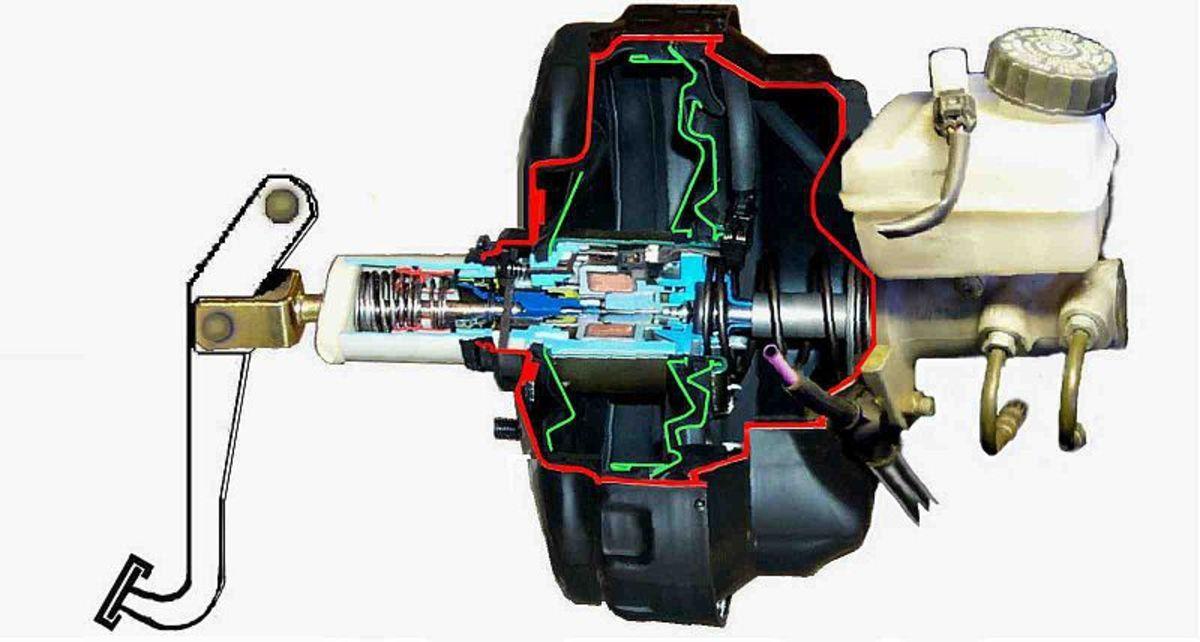 Brake booster and brake master cylinder assembly.