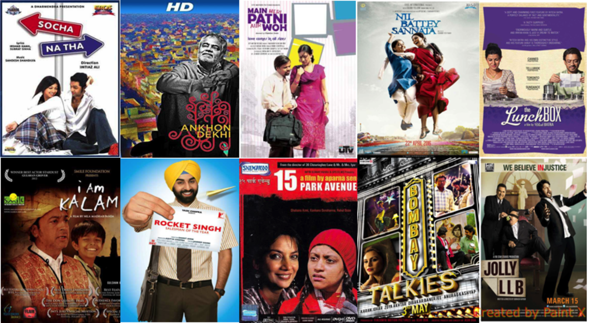 10 Underrated Bollywood Movies You Must Watch