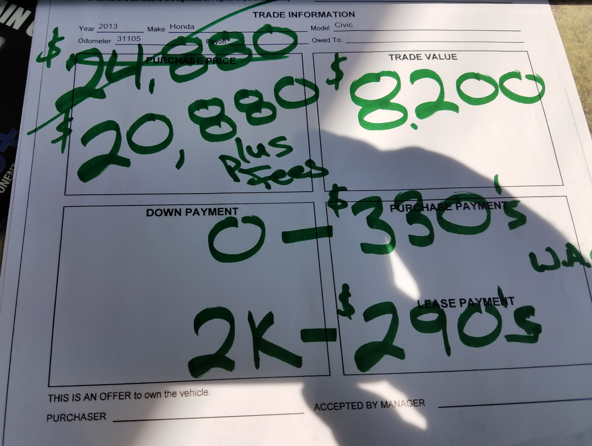 Four Square worksheet used by dealer.