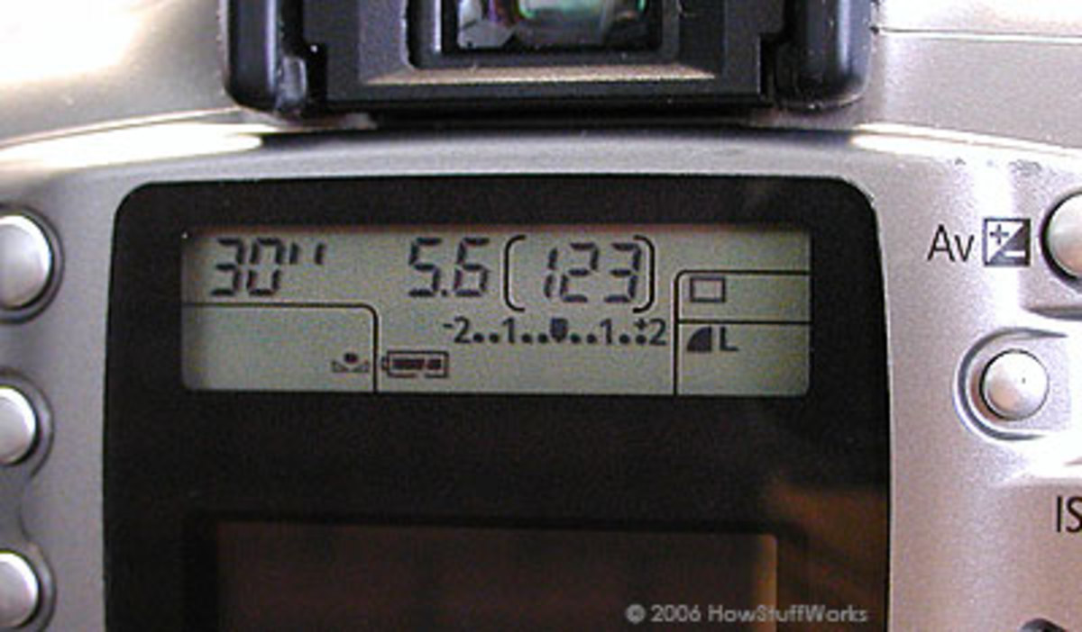 The light meter shows if there is too much or too little light in the image
