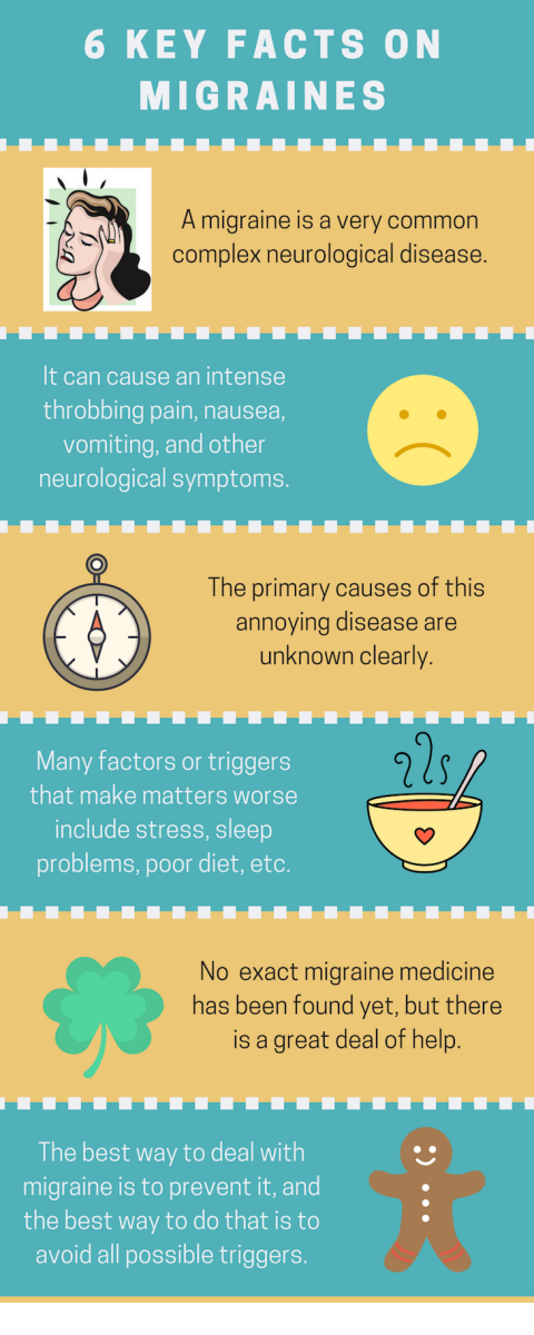 There is no known exact cure for a throbbing migraine pain, therefore, it is considered to be a life-long chronic neurological condition. However, there is hope.