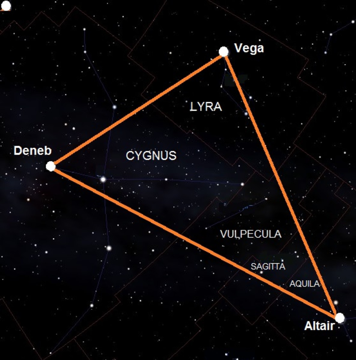 Exploring the Summer Triangle in the Night Sky
