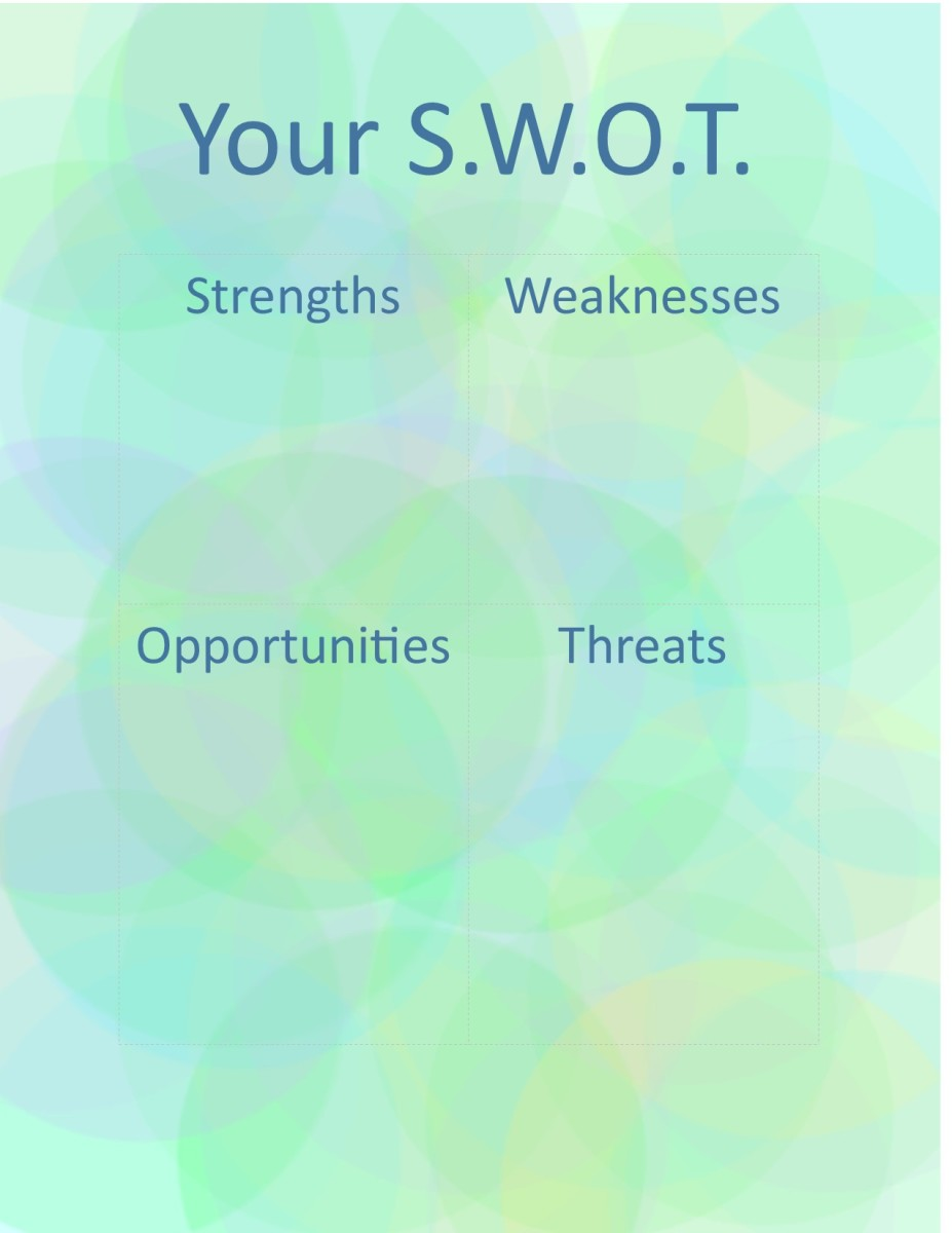 A SWOT grid for you to fill in