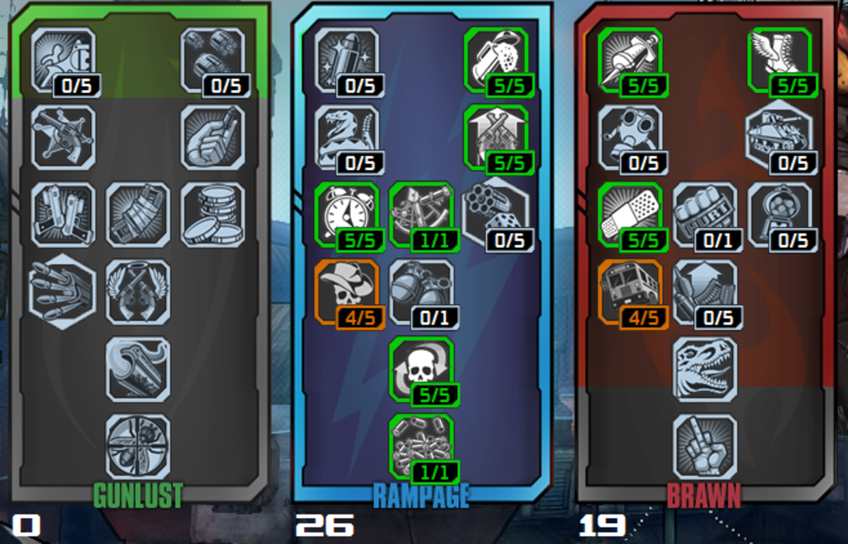 Build 1: MADNESS