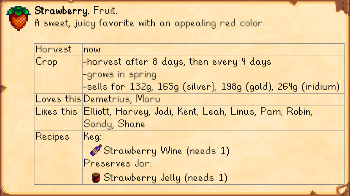 stardew valley mod manager