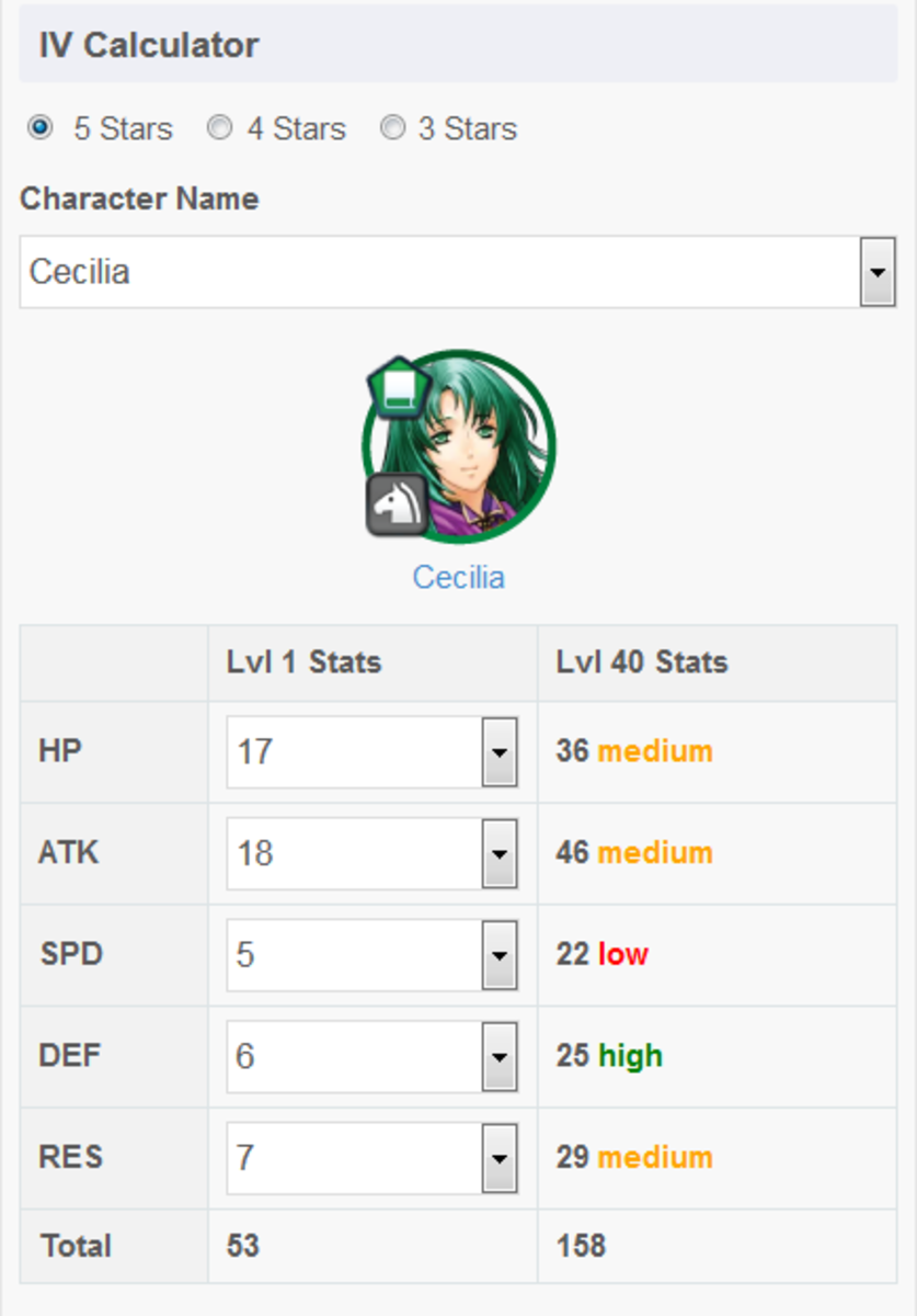 My Cecilia's expected stats at five-stars Level 40 based on her derived boon and bane (-SPD / +DEF)