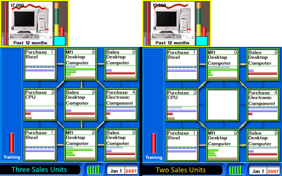 """Capitalism 2"" layout"