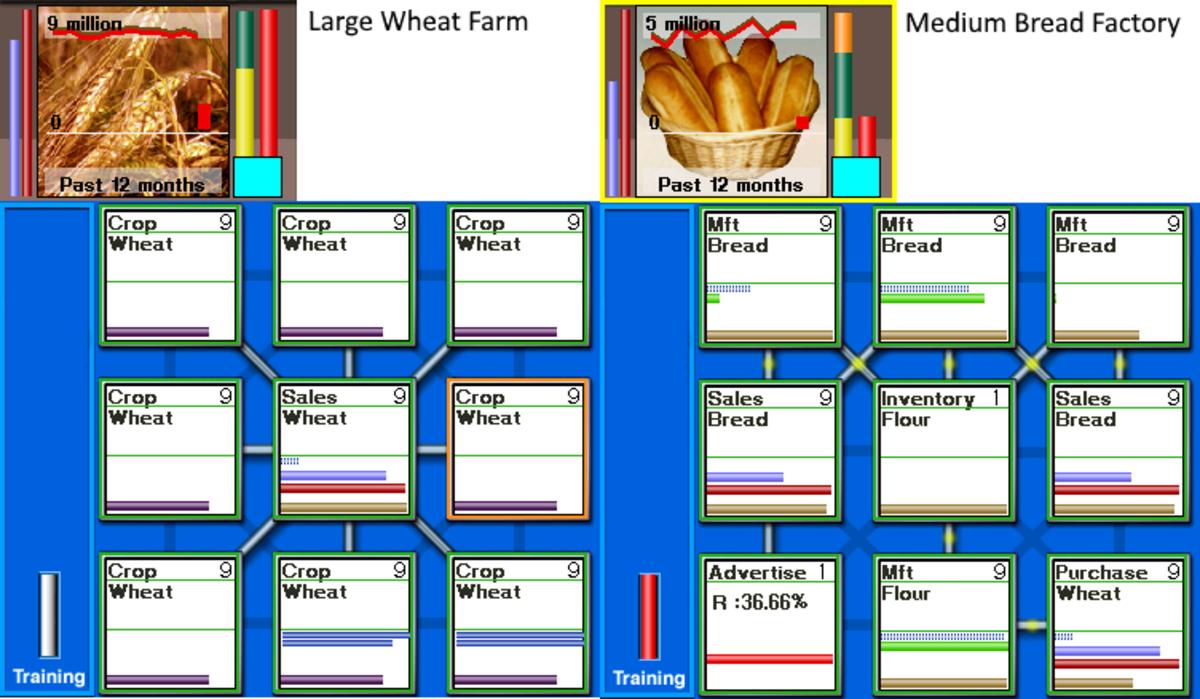 bread layout