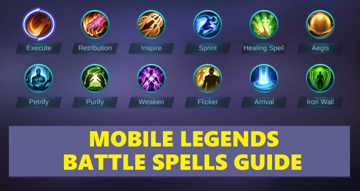 "This guide will provide detailed information on all the Battle Spells in ""Mobile Legends:  Bang Bang."""