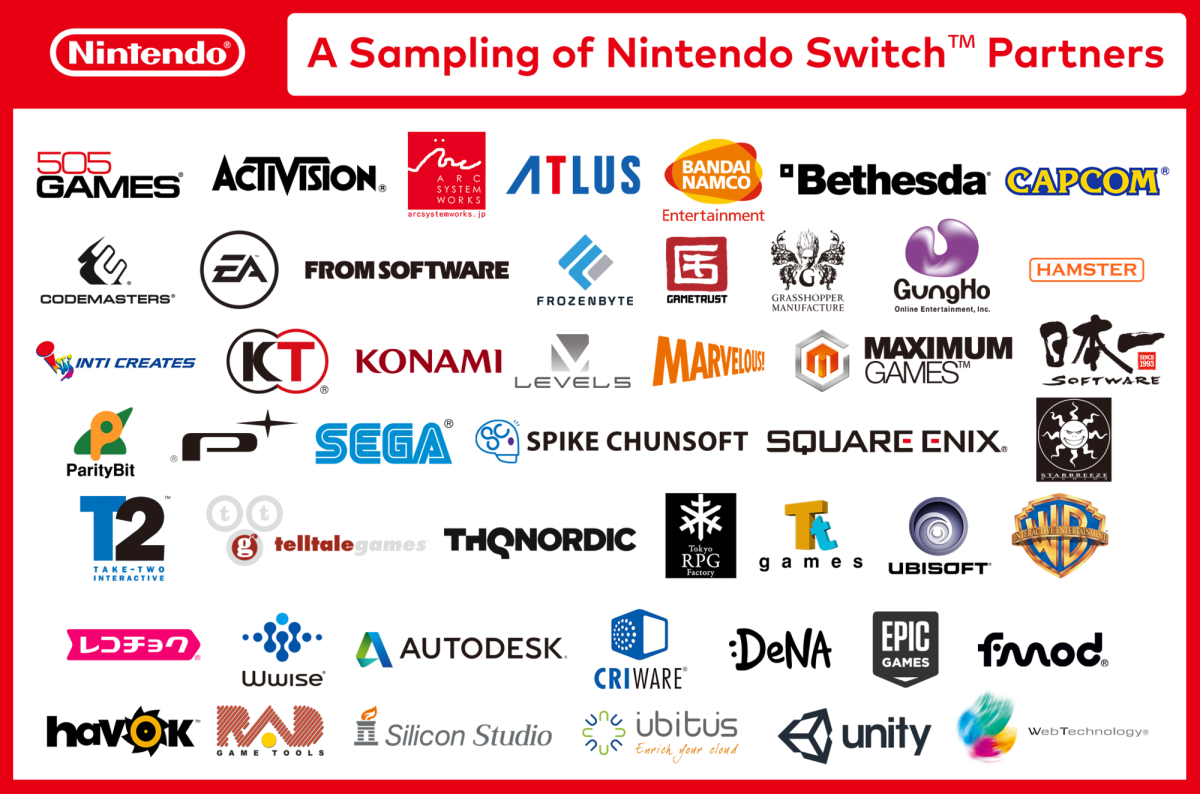 A partial list of companies who have agreed to partner with Nintendo to develop on the Switch. When the WiiU was announced, there were only 21 partners, some of whom never actually worked on the console.