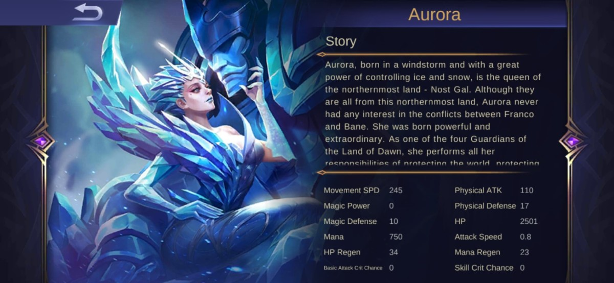 Aurora's Story and Profile Page