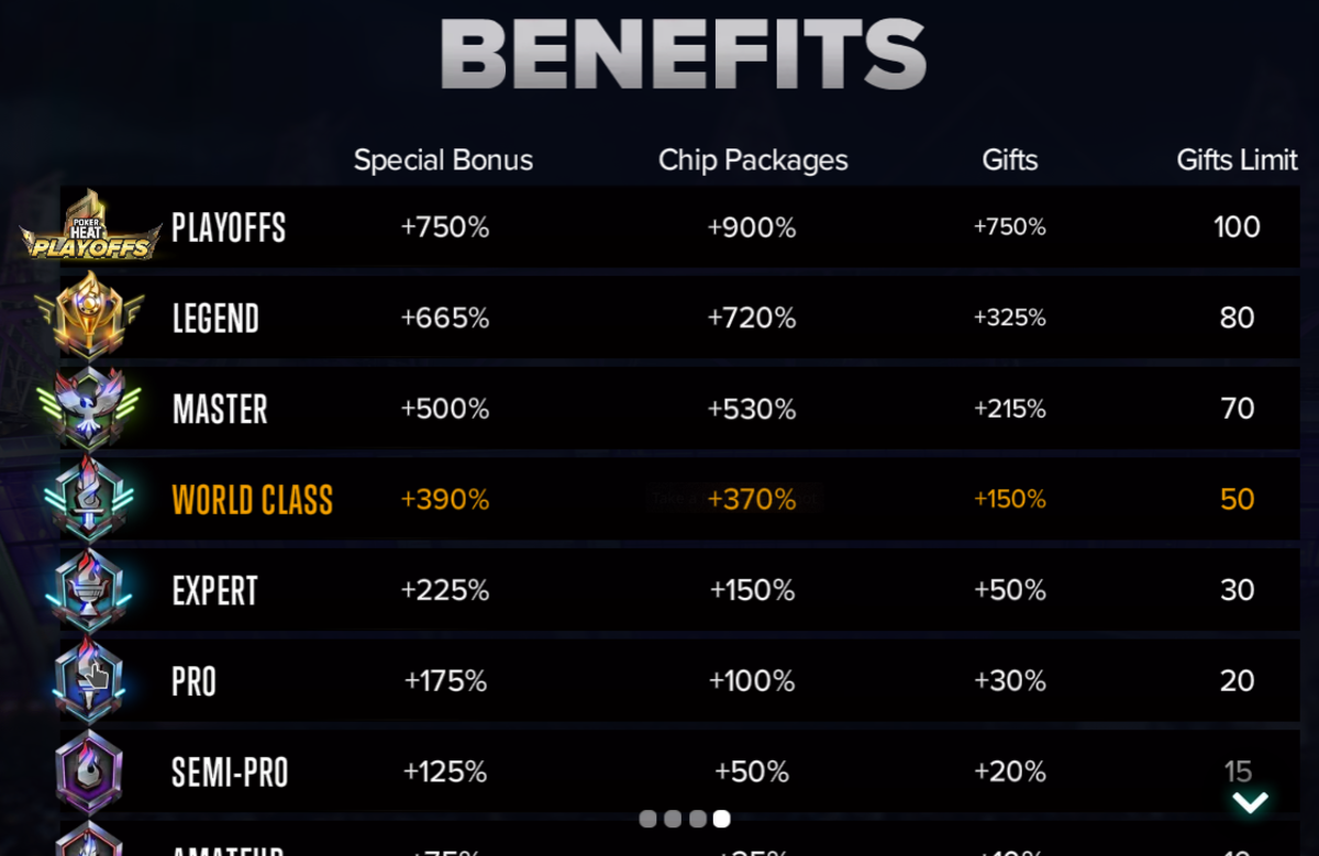 The league benefits.