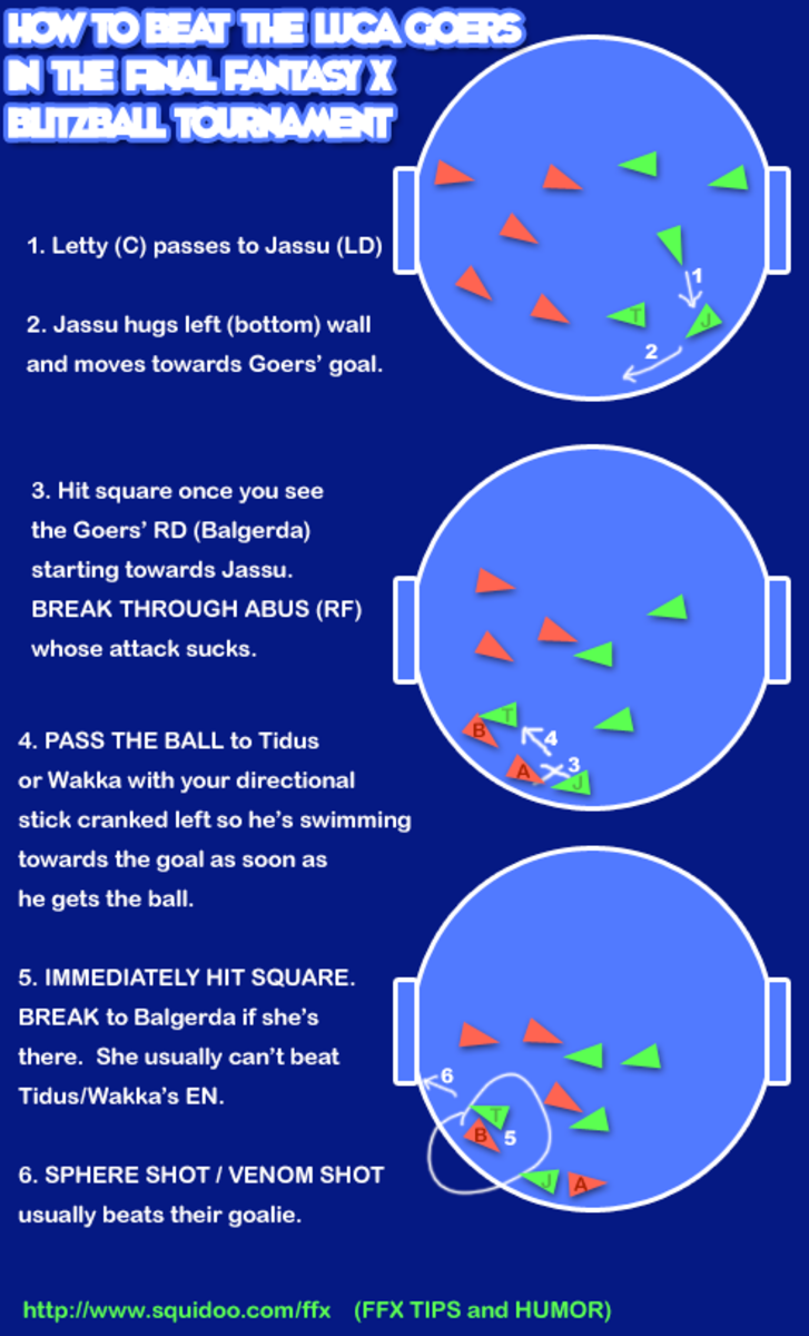 Diagram: How to Get in Scoring Position