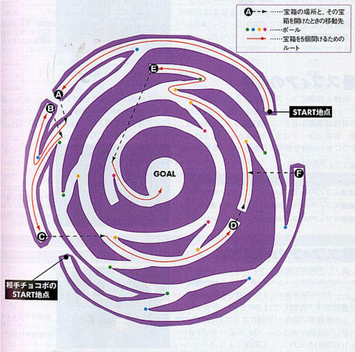 Remiem Temple - Chocobo Race Track