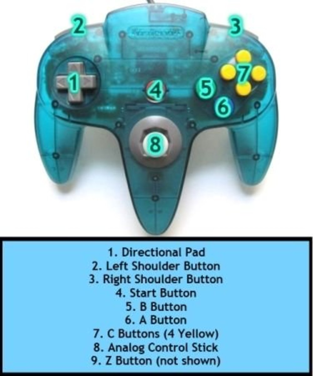 n64 button layout