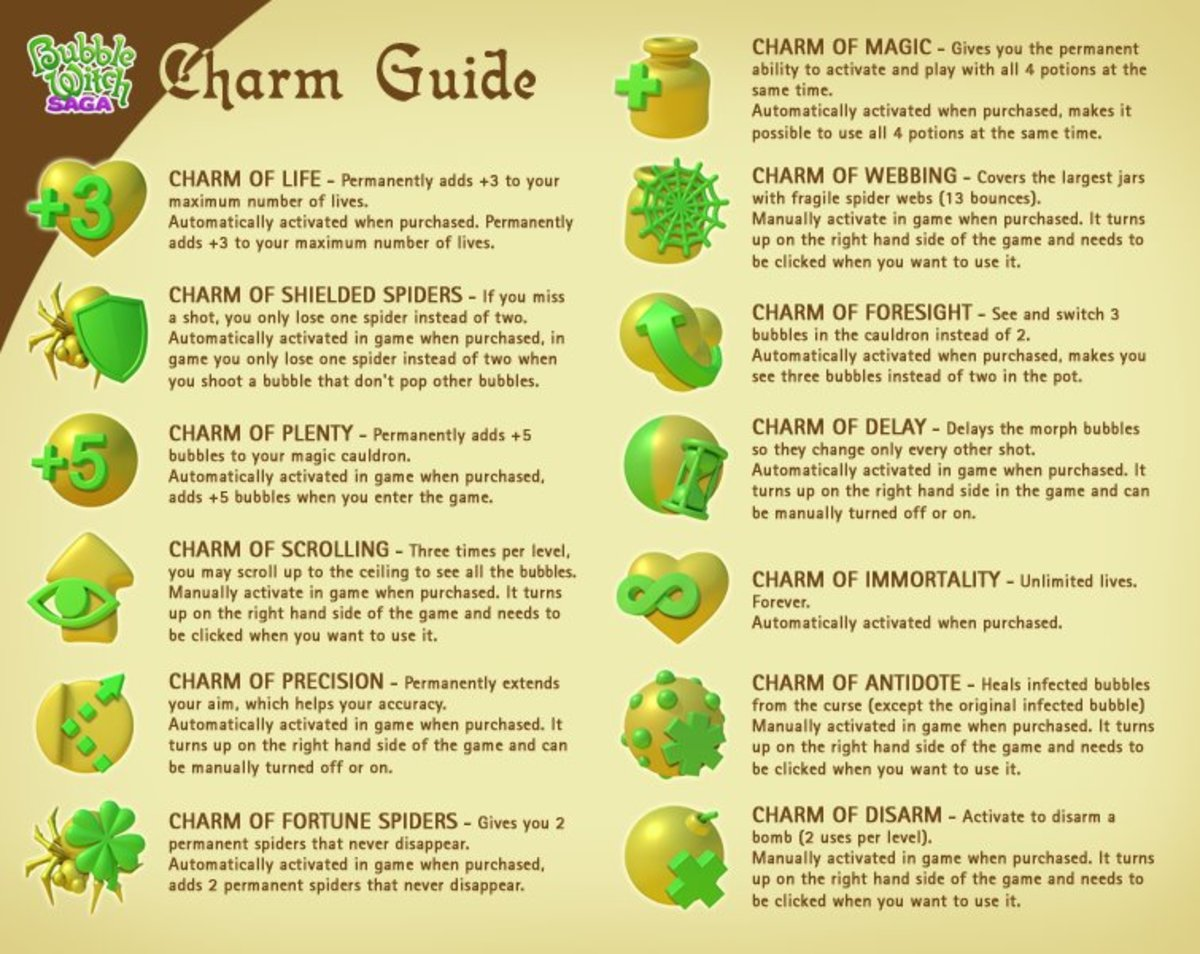 Bubble Witch Saga Charms Guide (Image Courtesy of Official Fan Page/King Online Games)