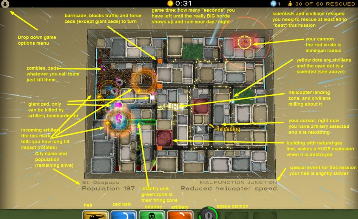 Atom Zombie Smasher city screen tactical combat play field explained, individual elements labeled