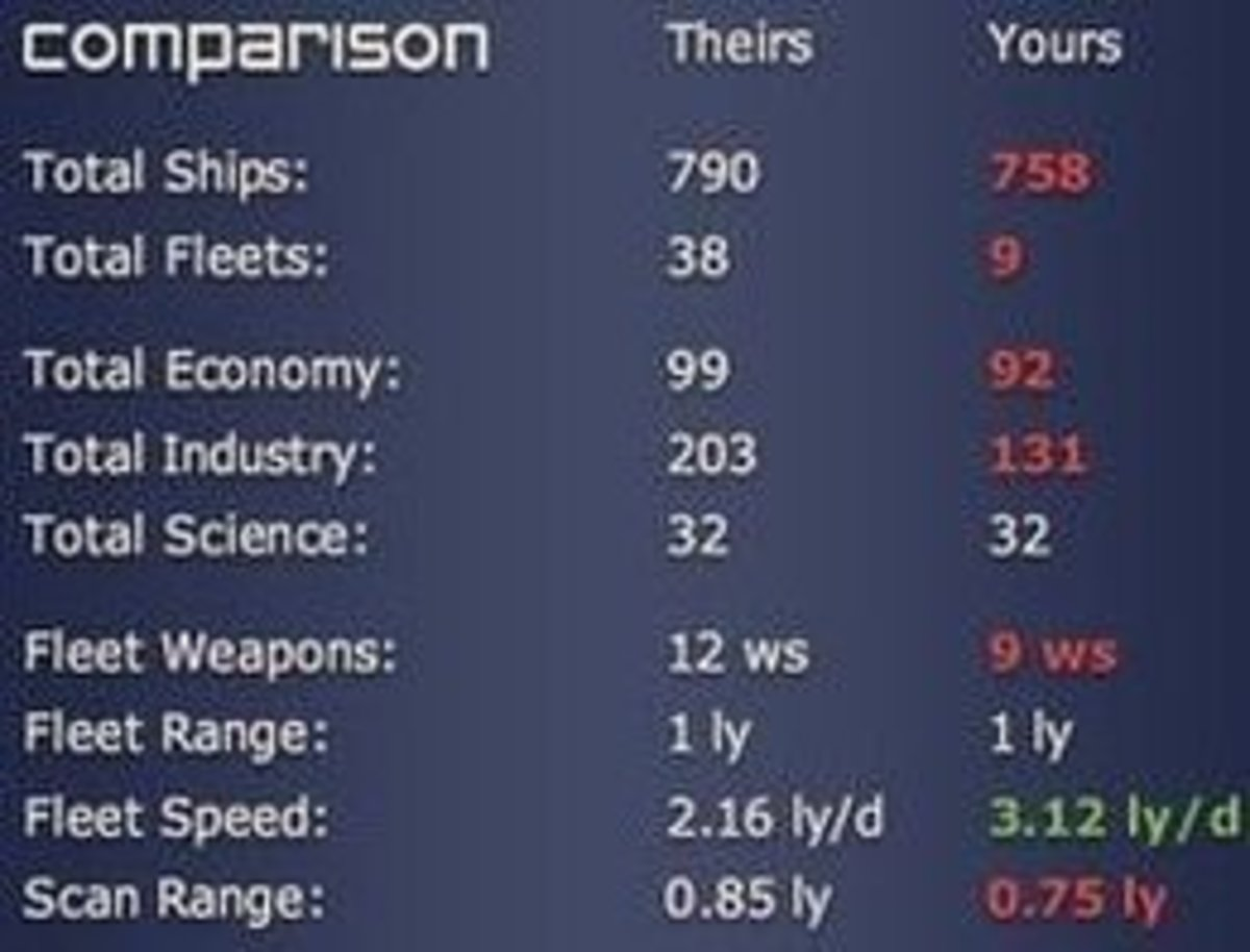 Some endgame stats from two players. Speed and Weapons always end up being the two most-researched technologies.
