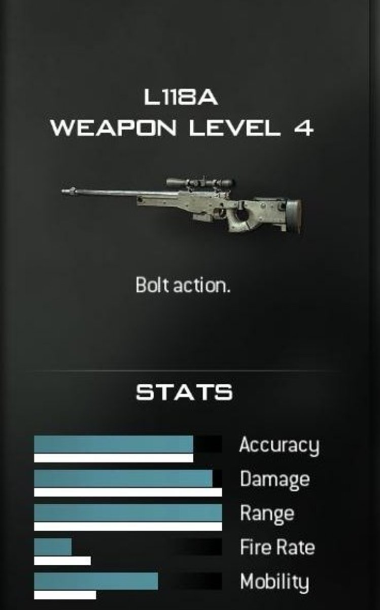 The L118A sniper rifle (Bolt Action.)