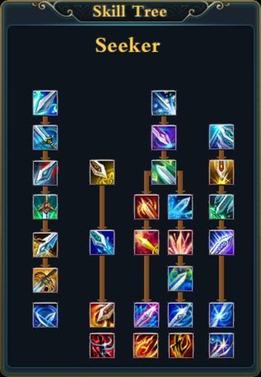 ultimate-perfect-world-seeker-build-guide