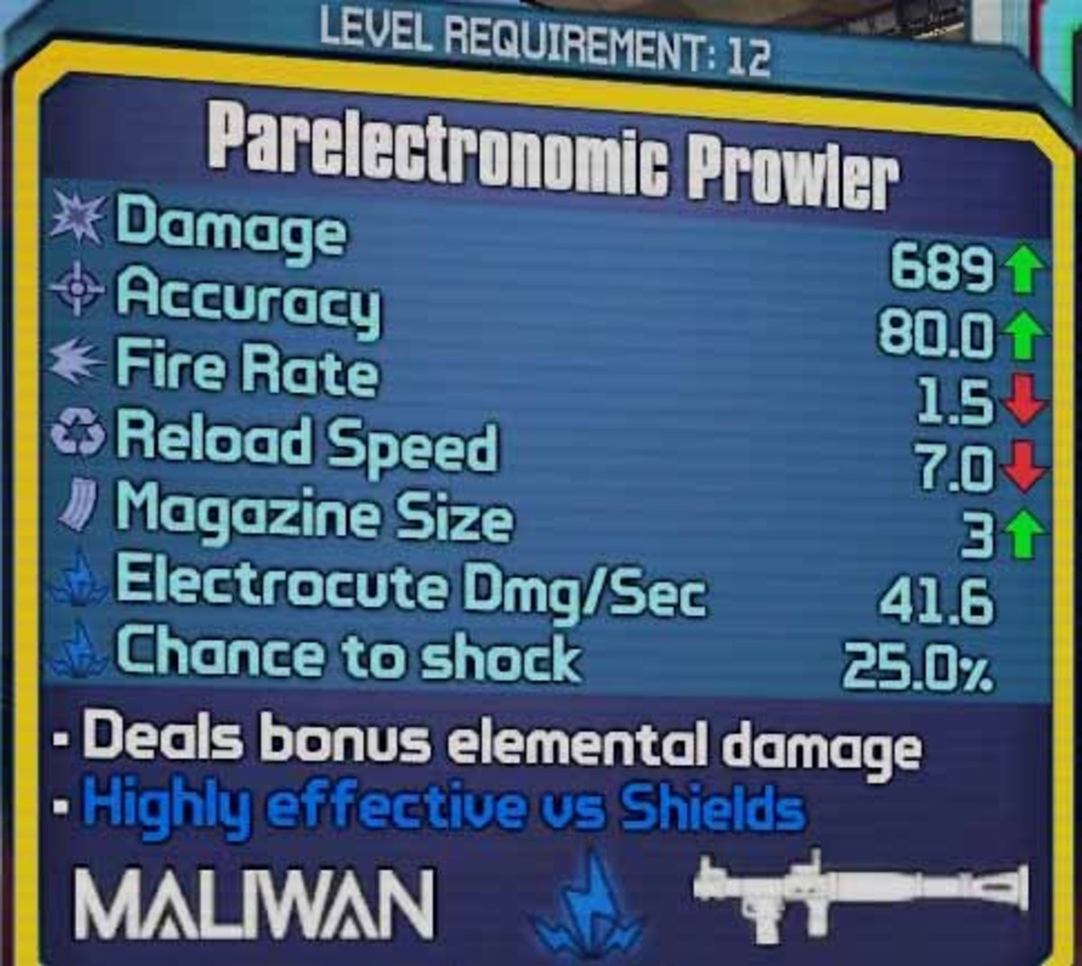 Borderlands 2 Parelectronomic Prowler