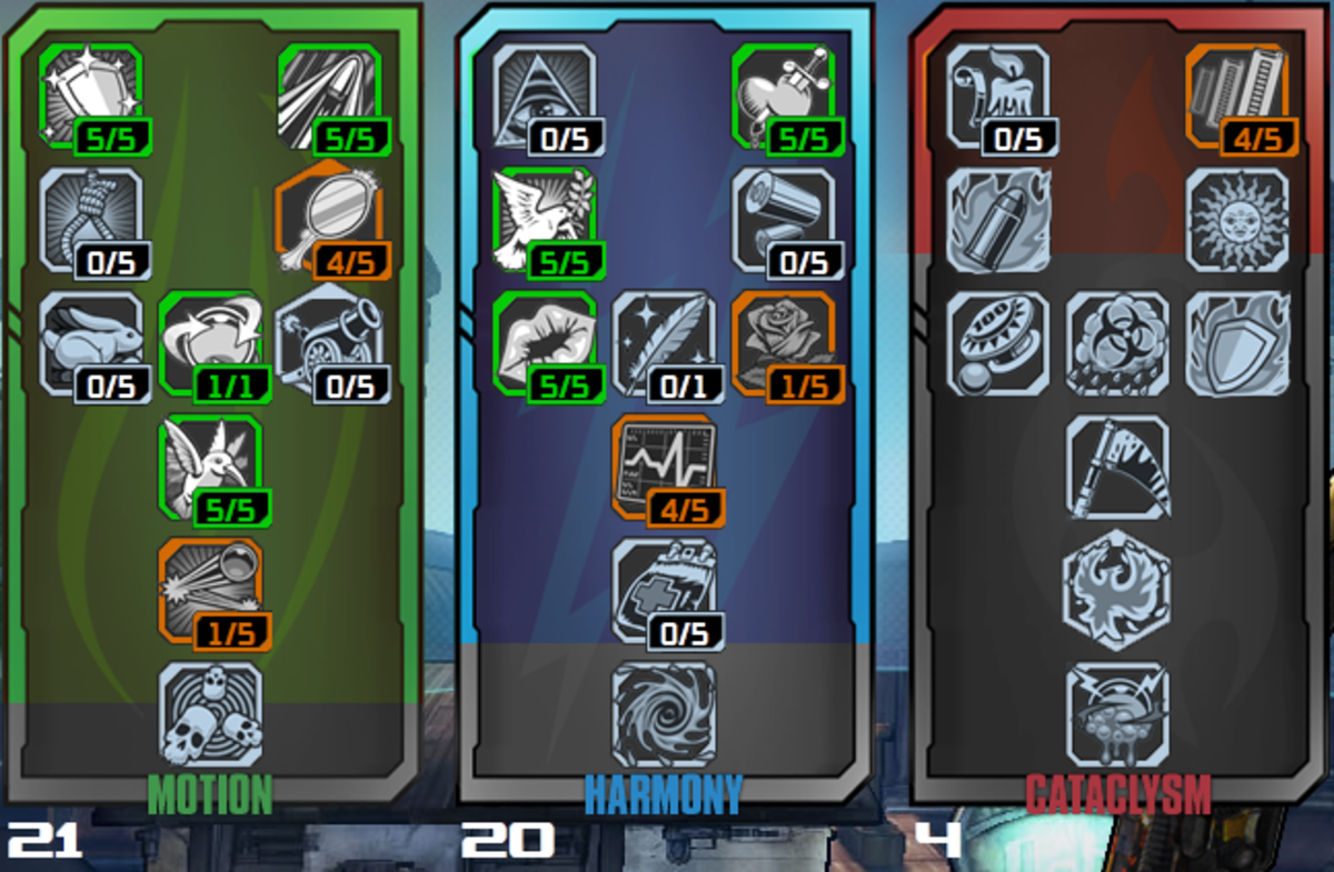 Build 2: Survivalist/Team Player