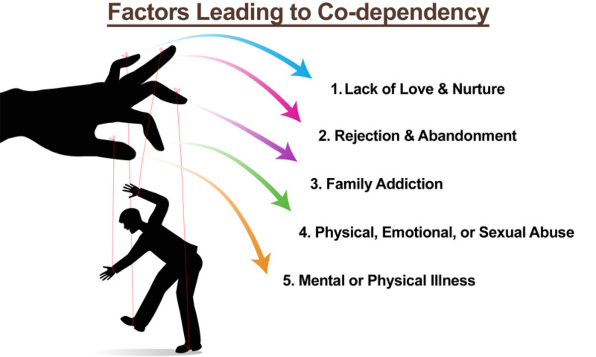 what-the-expletive-is-codendency-a-definition-from-a-recovering-codependent