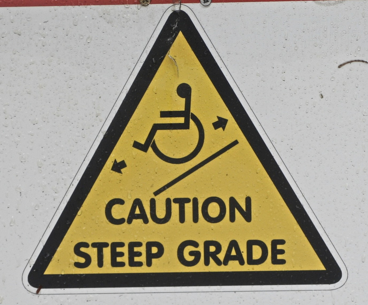 Falling out of wheelchair