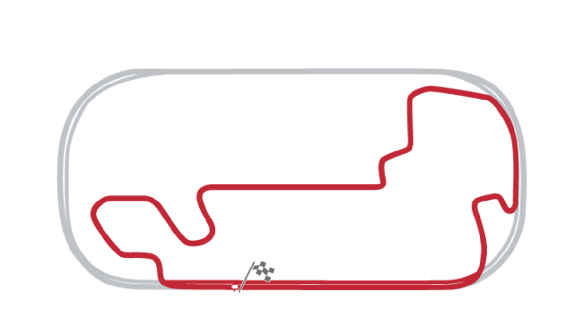 Indianapolis Motor Speedway, road course in red