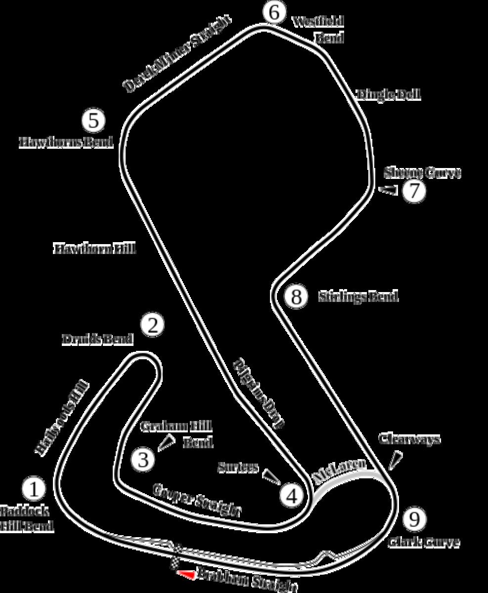 Brands Hatch raceway