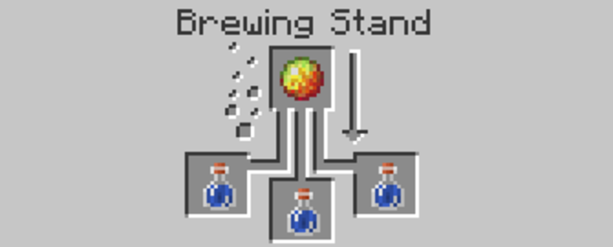 How To Brew Potions In Minecraft Levelskip Video Games